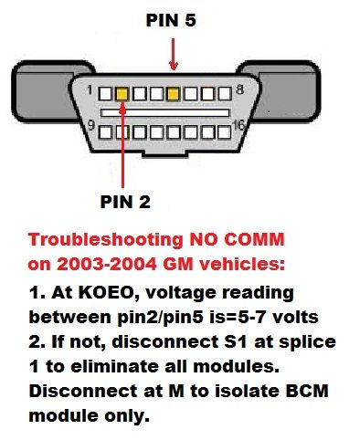 2003 Gm Dlc Wiring Diagram Diagram 2003 Silverado Silverado