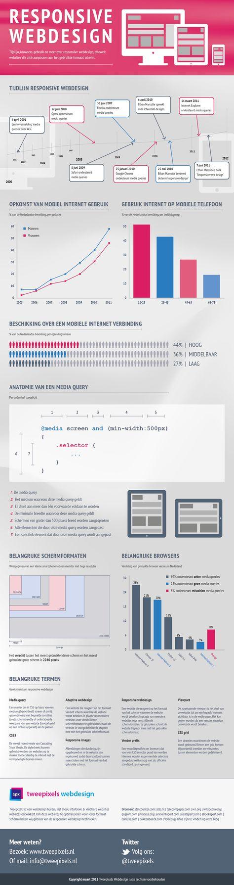 Großzügig Anatomie Eines Browsers Zeitgenössisch - Anatomie Von ...