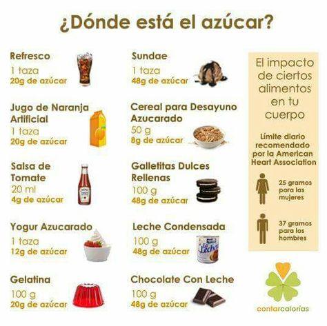 imagenes cantidad de azucar en los alimentos