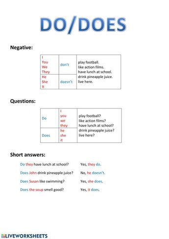 Present Simple Questions Interactive And Downloadable Worksheet You Can Do The Exercises Online Or Download Th In 2021 This Or That Questions Verb Words English Words