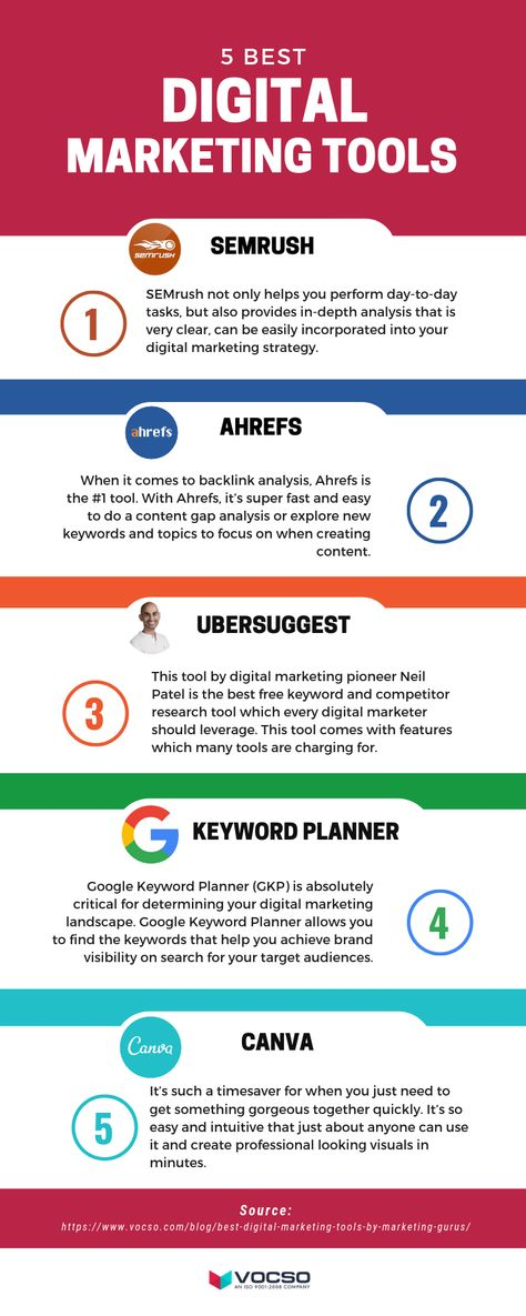 5 Best Digital Marketing Tools [Infographic]