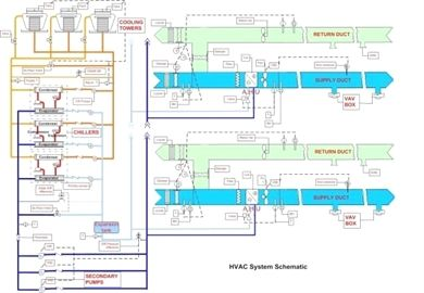 Hvac Diagrams Of Systems Hvac Design Hvac System Hvac