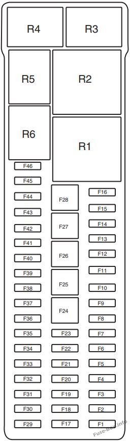 Trunk Fuse Box Diagram Ford Focus 2012 2013 2014 Ford Focus Ford Focus Electric Fuse Box