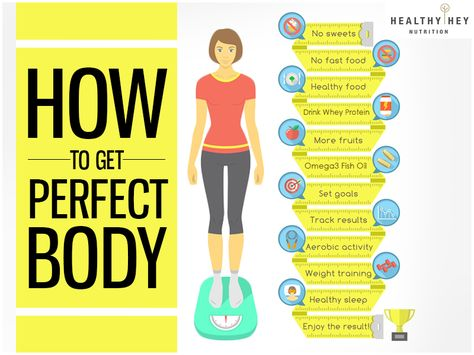nutrition Improve your body shape with...