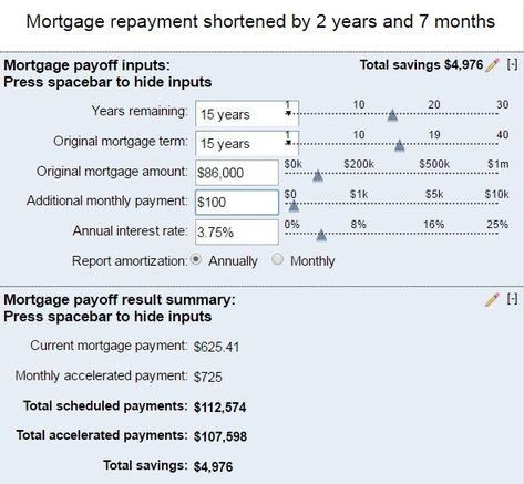 How I Paid Off My 86 000 Mortgage In 2 Years Mortgage Payoff Mortgage Payment Mortgage Payment Calculator