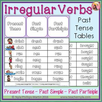 Irregular Verbs Past Tense Tables Irregular Verbs Past Tense