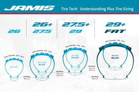 Jamis Push 26 Wheels In 2017 Line Of Plus Size Bikes Hardtail Mountain Bike Bike Wheels Tires