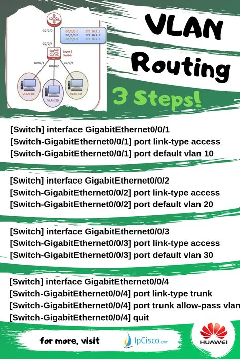 Port Security Configuration on Huawei Routers