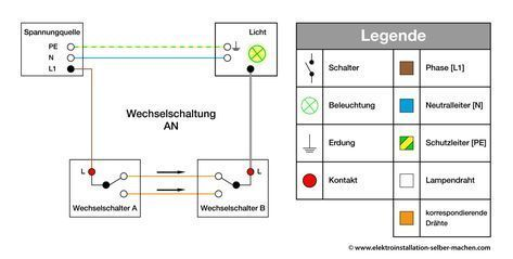 Electrical Installation Basic Knowledge New Construction Training Simply Explained Basic C Elektroinstallation Elektroinstallation Selber Machen Elektro