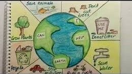 Save Our Earth In 2020 Earth Day Drawing Save Earth Drawing