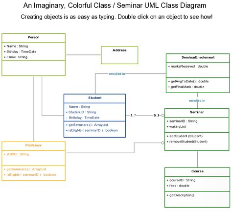 Uml class diagram example online shopping system class diagram uml class diagram example online shopping system class diagram template class diagram pinterest class diagram diagram and software development ccuart Images
