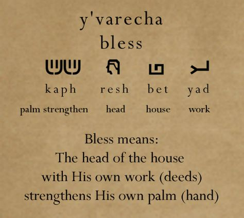 Great Pictorial meaning of Aaronic blessing.