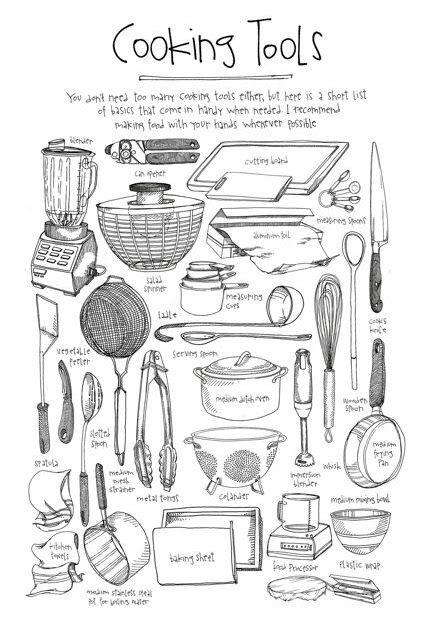 Small Kitchen Equipment Identification In 2020 Kitchen Utensils