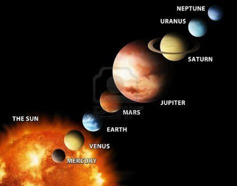 Violetas El Sistema Solar Sistema Solar Planetas Del Sistema Solar Orden De Los Planetas