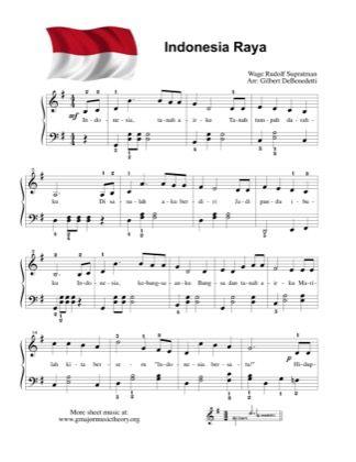 18+ Lagu pianika indonesia raya ideas