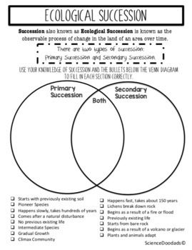 Ecological Succession Primary Versus Secondary By Science Doodads Ecological Succession Secondary Succession Ecology