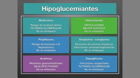 enzimas hepáticas diabetes