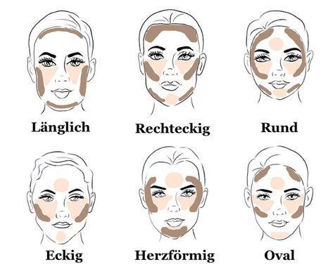 Richtig Konturieren Anfanger Schminken Gesichtsform Bestimmen Make Up Makeup Gesichtsform Bestimmen Gesicht Konturieren Gesichtsform