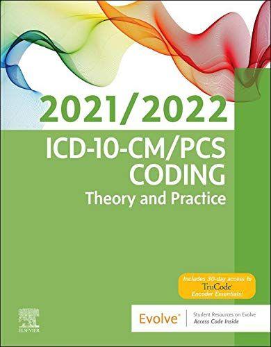 Pin On Icd 10 Codes