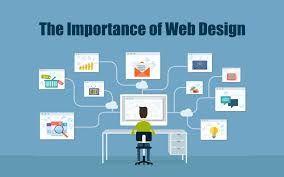 Importance Of Web Designing Agency Website Design Web Design Quality Web Design