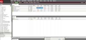 The Popular Cfd Trading Brokers Site Uk Visit Us Welcome At