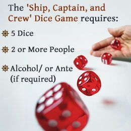 Ship, captain, and crew dice game