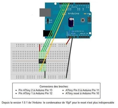 DISPLAY A MATRICE 4 IN 1 DOT MATRIX CON MICROCONTROLLER MAX7219 ARDUINO ICP