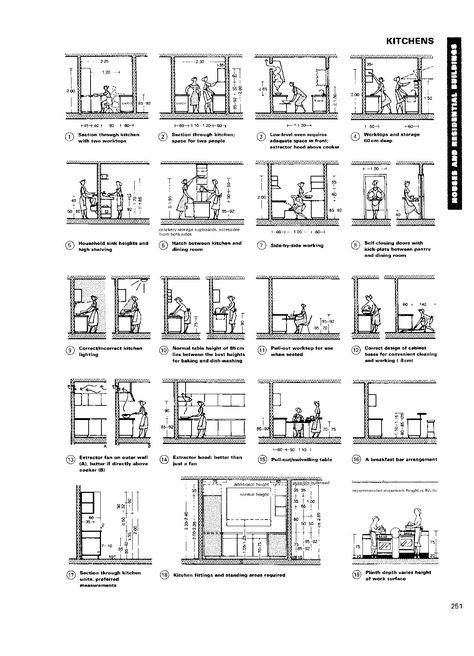 NEUFERT 8 PDF TÉLÉCHARGER