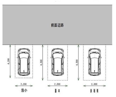駐車場に必要な寸法 ガレージのデザイン 駐車場 図面 寸法