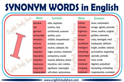 Synonym Words With I In English Learn English Words Writing Words Words Our thesaurus contains synonyms of imperative in 22 different contexts. pinterest