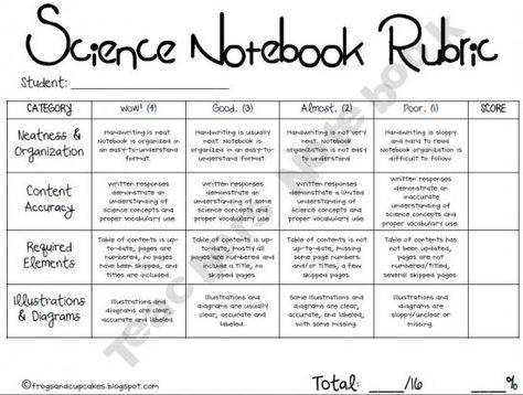 free Science Notebook Rubric ....Follow for Free 'too-neat-not-to-keep' literacy tools  fun teaching stuff :)