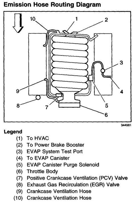 Need The Camaro Fan Motor Diagram Ls1tech - Catalogue of Schemas  Wiring Harness Diagrams Here Ls Tech on