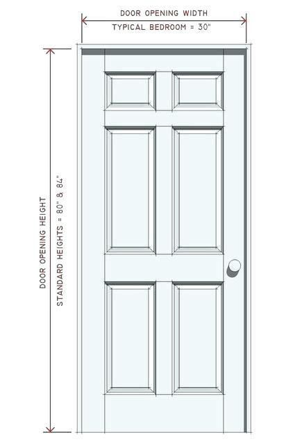 Standard Interior Door Sizes Uk Doors Interior Interior