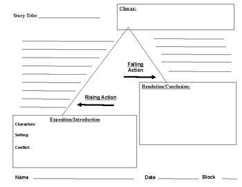 Plot Map Diagram Blank Teaching Plot Plot Diagram Graphic