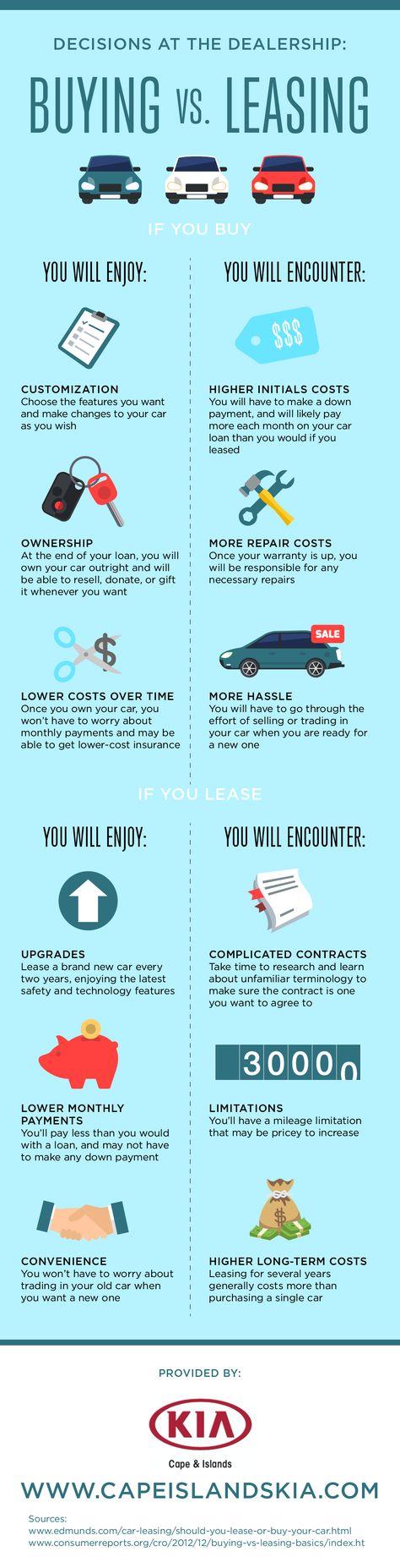 200 car and automotive infographics ideas infographic car car care tips 200 car and automotive infographics
