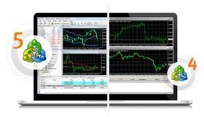 Compare Mt4 Trading Platforms Compare The Best Uk Online Trading