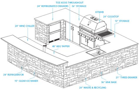 10 X 12 Kitchen Layout | Outdoor Kitchen Design Plans & Ideas | Kalamazoo Outdoor Gourmet