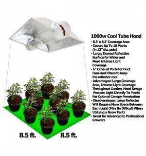 Yield Lab 1000w Hps Cool Tube Hood Reflector Grow Light Kit In 2020 Grow Lights Light Hanger Growing Bulbs