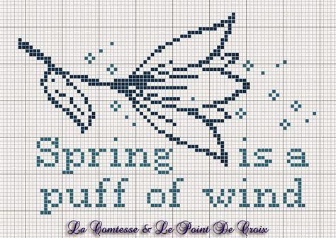 Lacomtesse&lepointdecroix: La Primavera è un soffio di vento