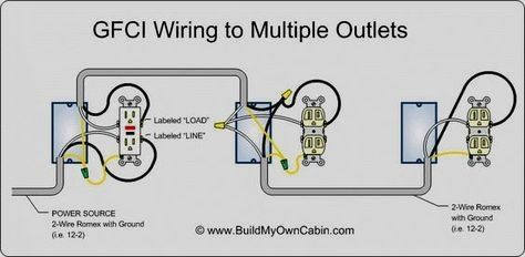 Electrical How Do I Replace A Gfci Receptacle In My Bathroom Gfci Outlet Wiring Electrical Wiring