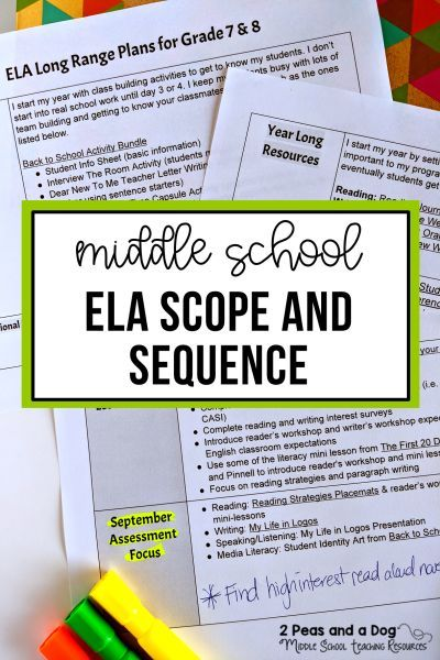 Grade 7 And 8 ELA Scope And Sequence Pacing Guide ENGLISH