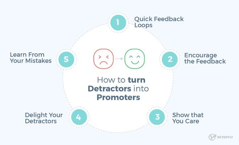 How to turn Detractors into Promoters