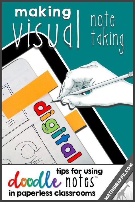 Making Visual Note Taking Digital