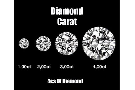 Diamonds Color Chart Guide  What is Diamond Colour Diamonds - diamond chart