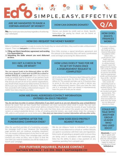79 Infographics Ideas Infographic Infographic Marketing Infographic Inspiration