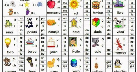 Silabas En Espanol Para Imprimir Silabario En Espanol Aprender