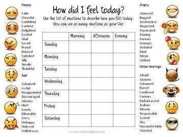 graphic relating to Feelings Chart Printable referred to as Pinterest