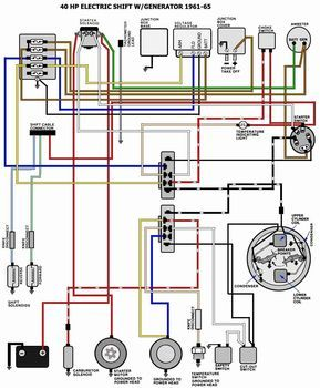 40 Hp Mercury Outboard Wiring Diagram Moreover Johnson Outboard Araba Arac