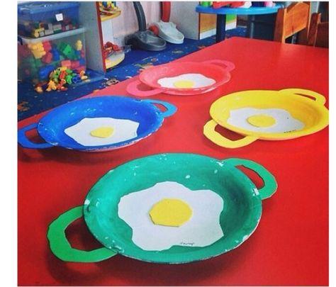 Sahanda Yumurta Sanat Etkinlikleri Sanat Ve Cocuklar Icin Sanat