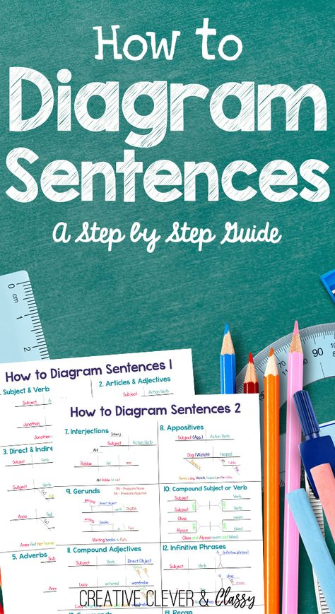 How to Diagram Sentences: Diagramming Sentences Guide